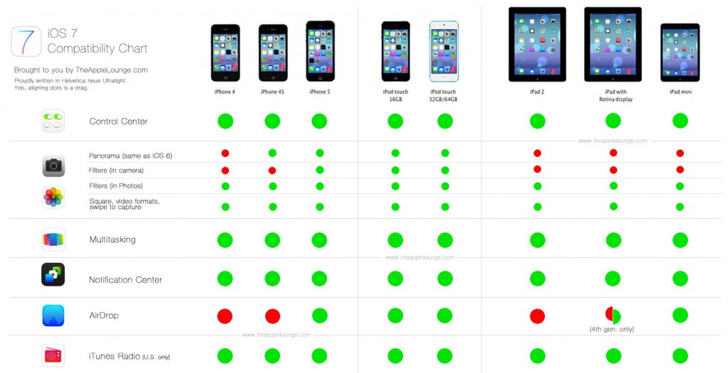 iOS-7-Comparison-Chart-definitivo-1-big